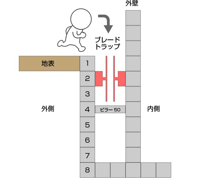 完成時の断面図